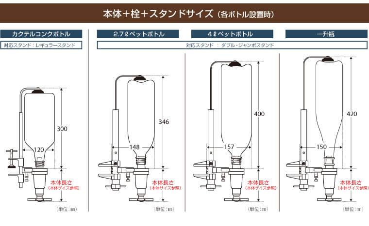 ワンショットメジャー 本体+栓+スタンドサイズ(各ボトル設置時)