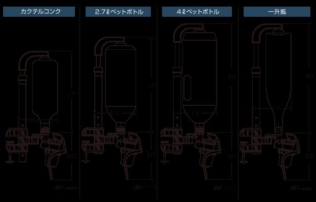 本体+栓+スタンドサイズ(各ボトル設置時)