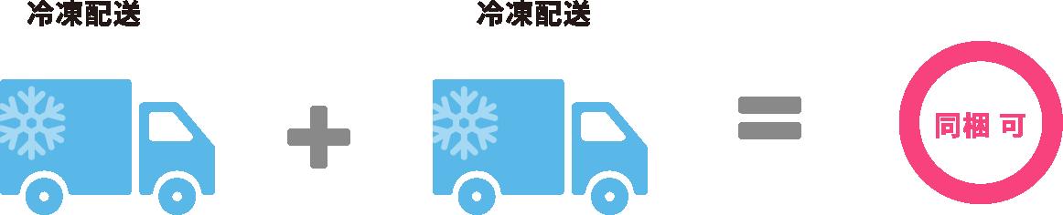 同梱する商品全てが冷凍保存