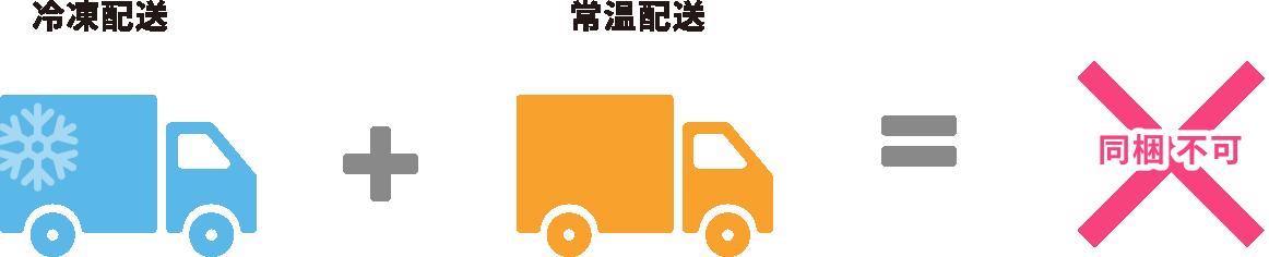 同梱する商品が冷凍保存と常温保存