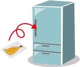 冷蔵庫に移しての解凍