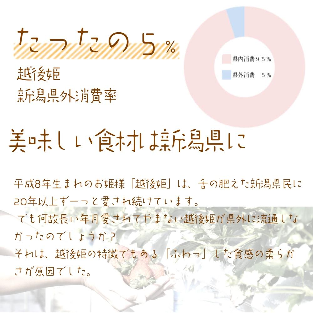 たったの5% 美味しい食材は新潟県に
