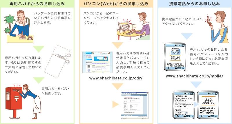 メールパック商品 印面お申し込み方法