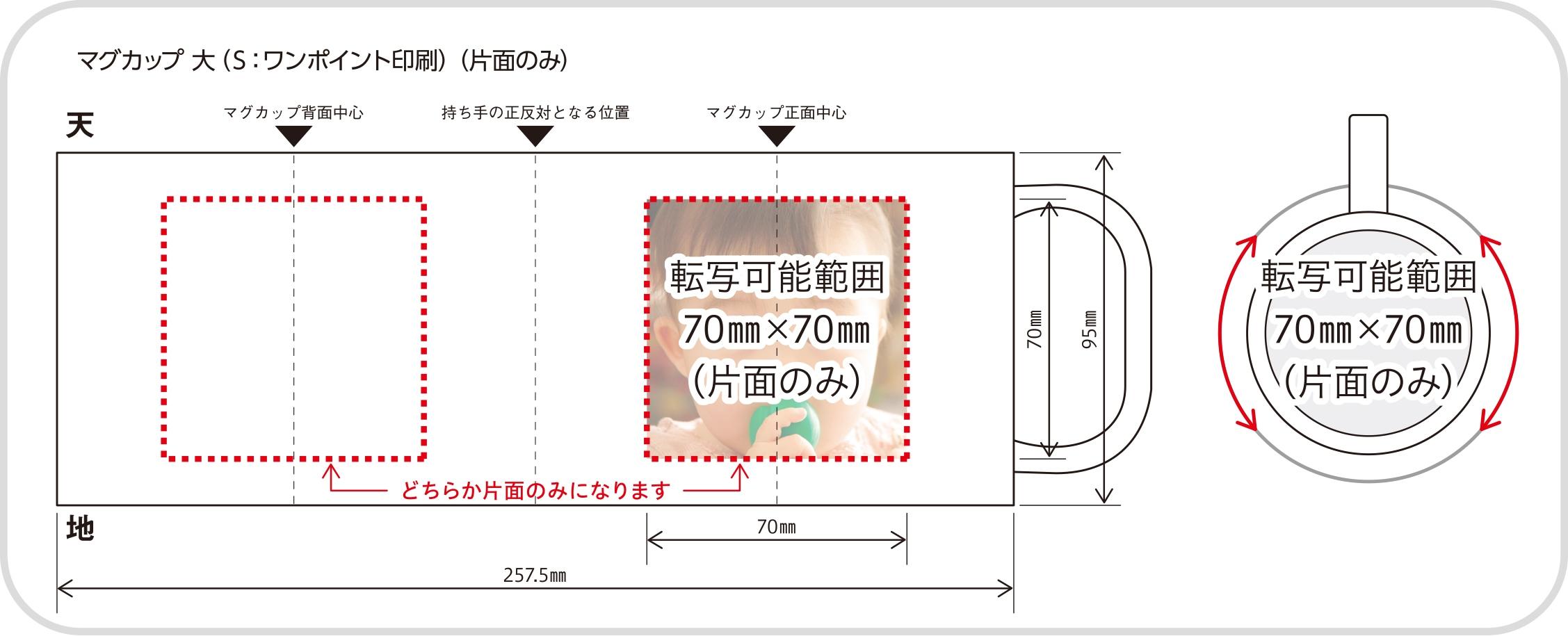 マグカップ大Sデザインテンプレート