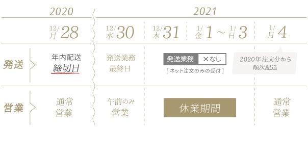 2020〜2021 年末年始営業と商品のお届けスケジュール