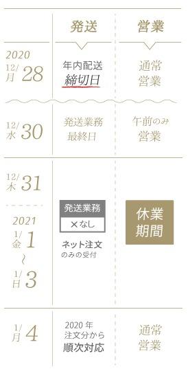 2019〜2020 年末年始営業と商品のお届けスケジュール