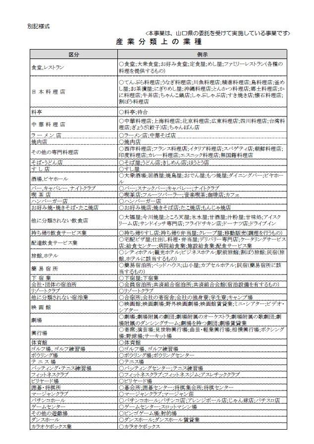山口県飲食店10万円助成金申請 産業一覧