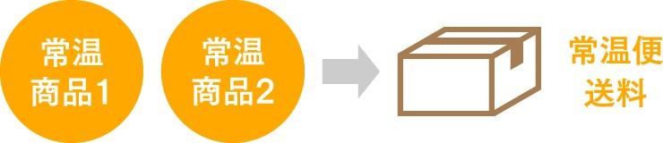 [図]常温商品を複数ご購入の場合