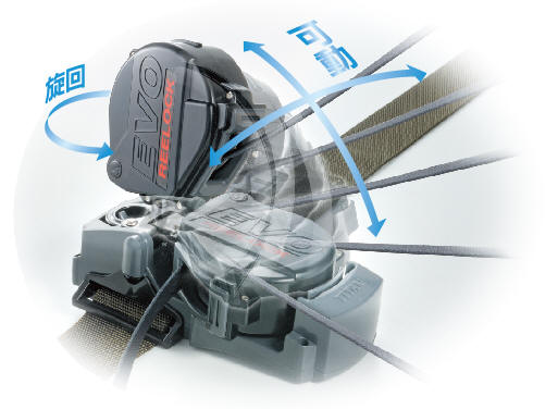 タイタン ストラップ巻取式タイタン ストラップ巻取式安全帯 リーロックEVO(エボ) OT-EL504-PRO