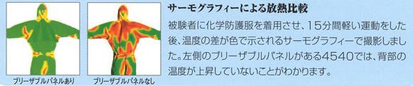 【防護服/保護服/作業服】 3M/スリーエム 4540