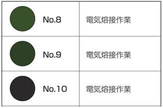 【理研化学】防災面/溶接面 350MX (No.8〜10レンズ) 【作業用・シールド・防護面】