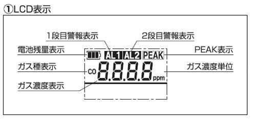 【新コスモス電機】 携帯用ガス検知器 一酸化炭素計XC-2200【タンク内・トンネル等一酸化炭素測定】