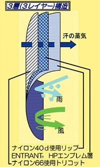 【富士ビニール工業】 レインストーリー330 4L(上下セット)【業務用・作業用・レインコート 】