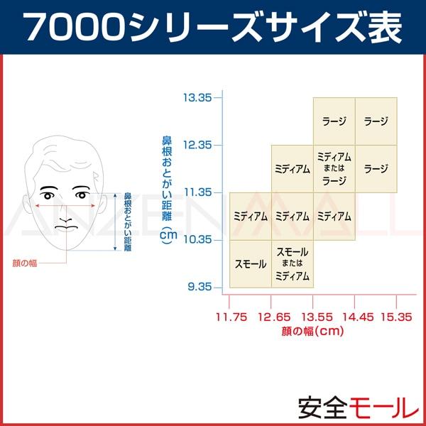 2商品画像スリーエム7780J/7753-RL2のサイズ選択表