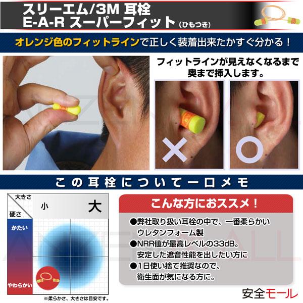 1商品画像スリーエム製耳栓、スーパーフィットの特徴