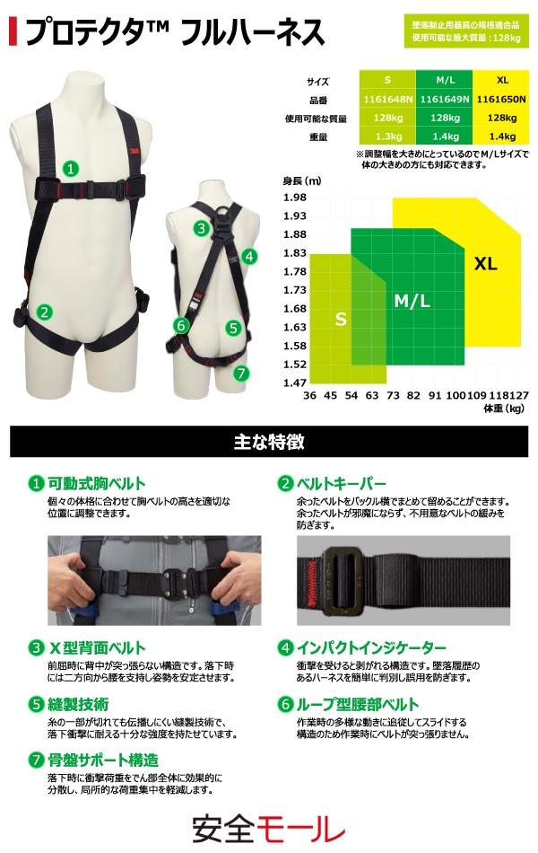 1商品画像【3M/スリーエム】フルハーネス型安全帯(プロテクタ)