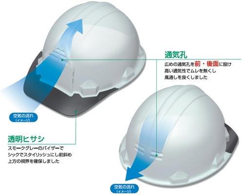 1商品画像【加賀産業】 ABS素材ヘルメット FP-1F (ライナー入)