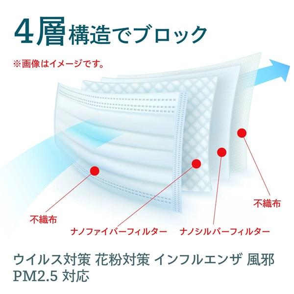 ウイルス飛沫や微粒子、PM2.5、花粉の侵入を防ぐ99%カットフィルター