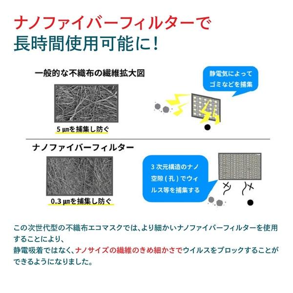 ナノファイバーフィルターで長時間の使用が可能に