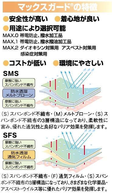 【防護服/保護服/作業服】 MAXGARDマックスガード2500