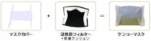 マスクカバー+活性炭フィルタ(+防塵クッション)=ケンコーマスク