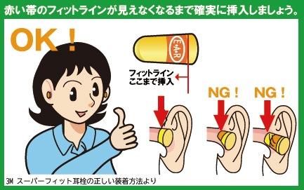 3M(スリーエム)耳栓E-A-Rsoftスーパーフィットの正しい装着方法