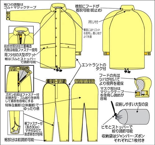 【富士ビニール工業】 レインストーリー330 M〜EL(上下セット)【業務用・作業用・レインコート 】