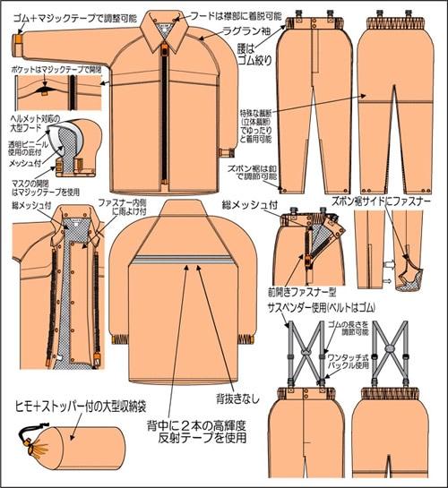 【富士ビニール工業】 レインストーリー345 M〜EL(上下セット)【業務用・作業用・レインコート 】