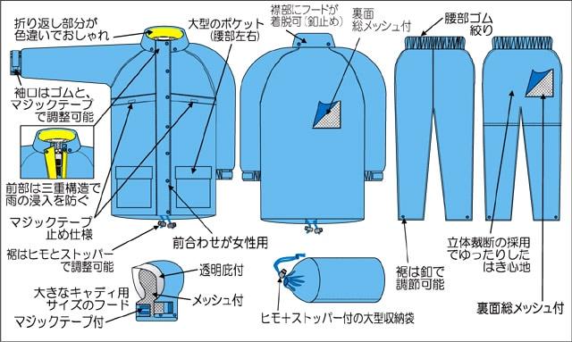 【富士ビニール工業】 レインストーリー340 S〜EL(上下セット)【業務用・作業用・レインコート 】