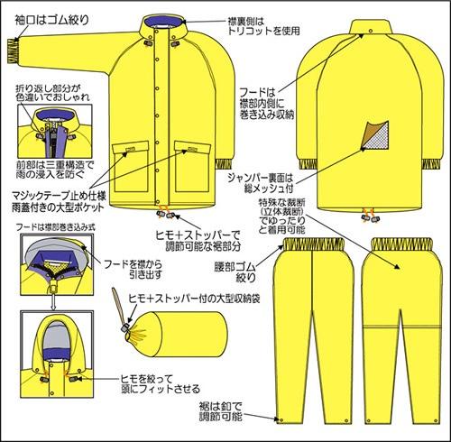 【富士ビニール工業】 レインストーリー380 5L(上下セット)【業務用・作業用・レインコート 】