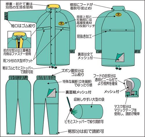 【富士ビニール工業】 レインストーリー500 4L(上下セット)【業務用・作業用・レインコート 】