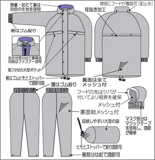 【富士ビニール工業】 レインストーリー510 M〜EL(上下セット)【業務用・作業用・レインコート 】
