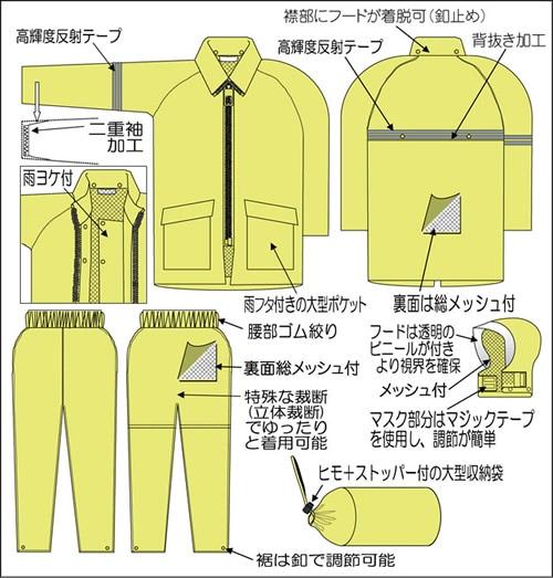 【富士ビニール工業】 レインストーリー710 5L(上下セット)【業務用・作業用・レインコート 】