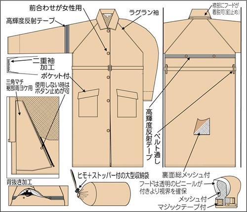 【富士ビニール工業】 レインストーリー710 (コート) 105cm・110cm・115cm・120cm【業務用・作業用・レインコート 】