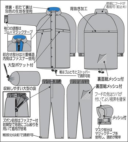 【富士ビニール工業】 レインストーリー410 4L(上下セット)【業務用・作業用・レインコート 】