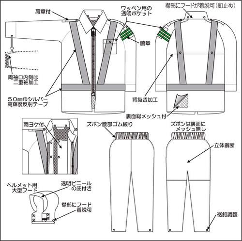 【富士ビニール工業】 レインストーリー540 4L(上下セット)【業務用・作業用・レインコート 】