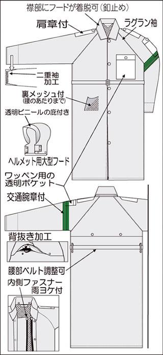 【富士ビニール工業】 レインストーリー537 4L(男性用)【業務用・作業用・レインコート 】