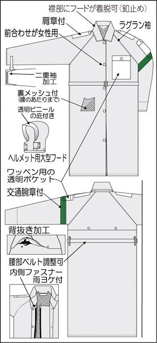 【富士ビニール工業】 レインストーリー538 4L(女性用)【業務用・作業用・レインコート 】