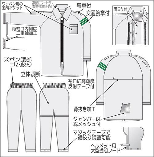 【富士ビニール工業】 レインストーリー530 4L(上下セット)【業務用・作業用・レインコート 】