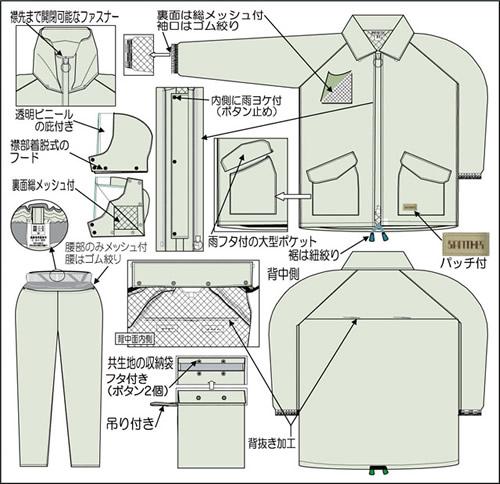 【富士ビニール工業】 スピンザーコート S〜EL(上下セット)【業務用・作業用・レインコート 】
