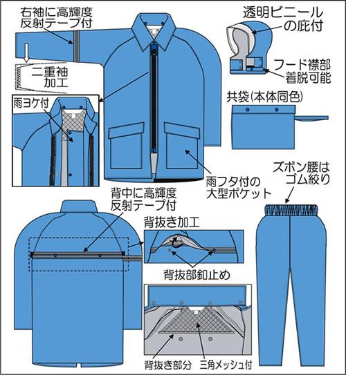【富士ビニール工業】 フラッシュコート 4L(上下セット)【業務用・作業用・レインコート 】