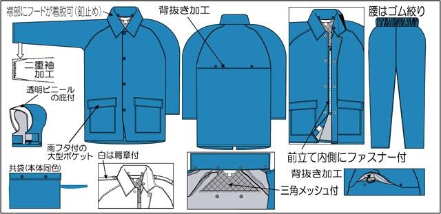 【富士ビニール工業】 クールコート 5L(上下セット)【業務用・作業用・レインコート 】