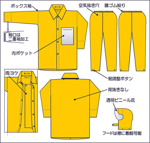 【富士ビニール工業】 レインストーリー2800 M〜EL(上下セット)【業務用・作業用・レインコート 】