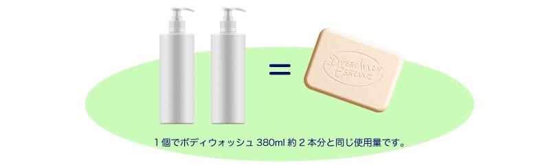 1個でボディウオッシュ380ml約2本分と同じ使用量です。