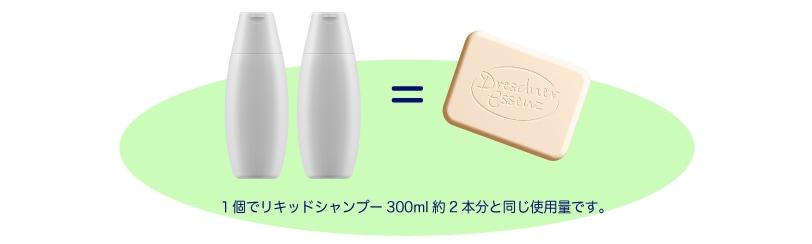 1個でリキッドシャンプー300ml約2本分と同じ使用量です。