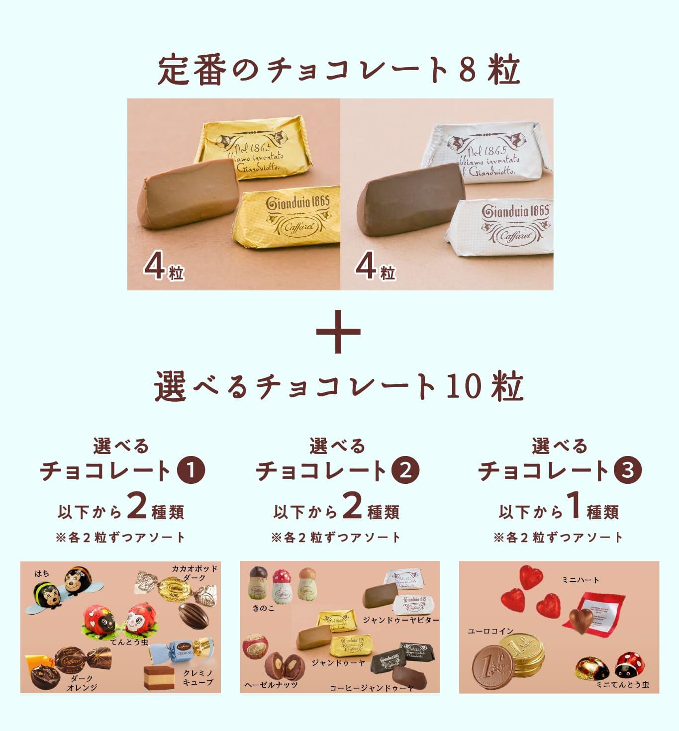オリジナルチョコレートの選び方