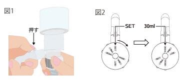 一押くんプラス・一押くんプラス瓶用サポーター付のお取扱上の注意