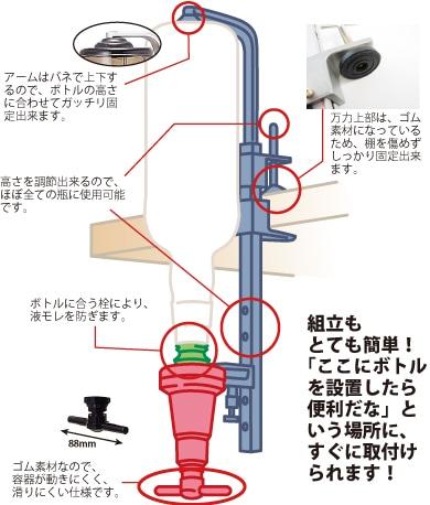 ワンショットメジャー各部紹介