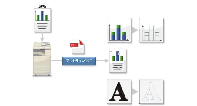 アウトラインPDFの機能イメージ