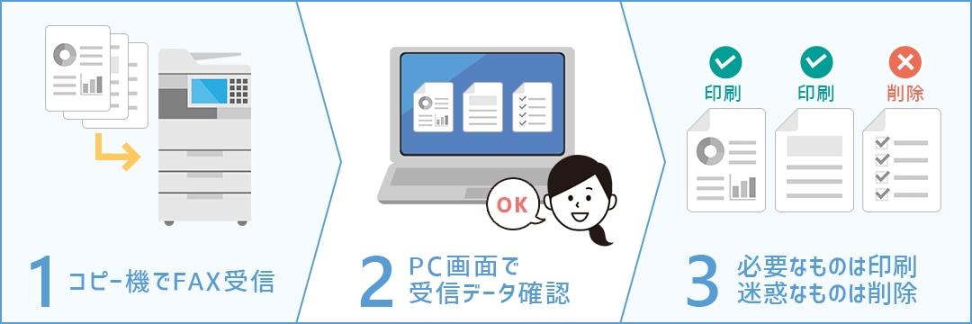 WEBブラウザでデータ確認の利用イメージ